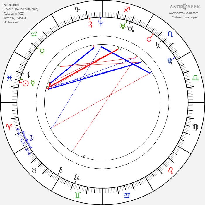 Štefan Titka - Astrology Natal Birth Chart
