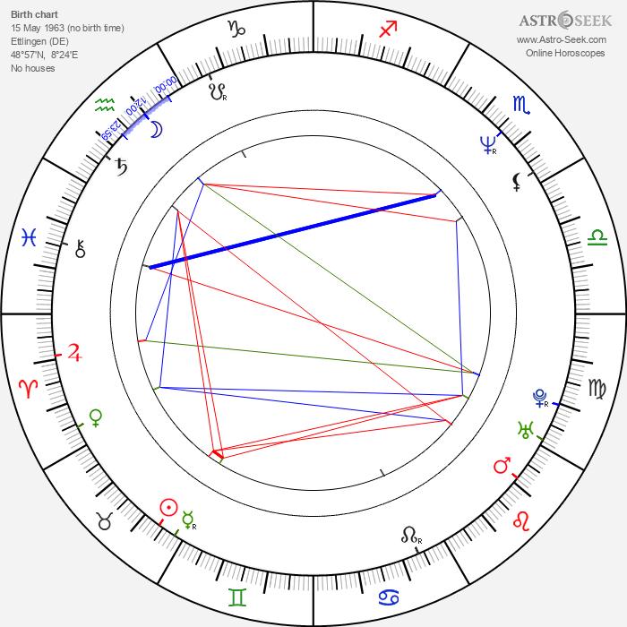 Stefan von Holtzbrinck - Astrology Natal Birth Chart