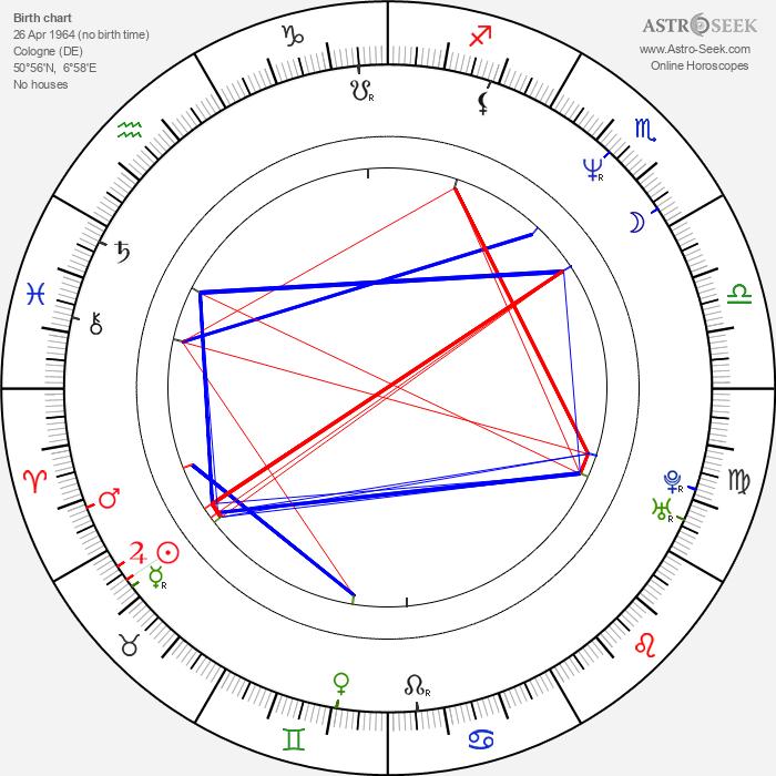 Stefan Weinert - Astrology Natal Birth Chart