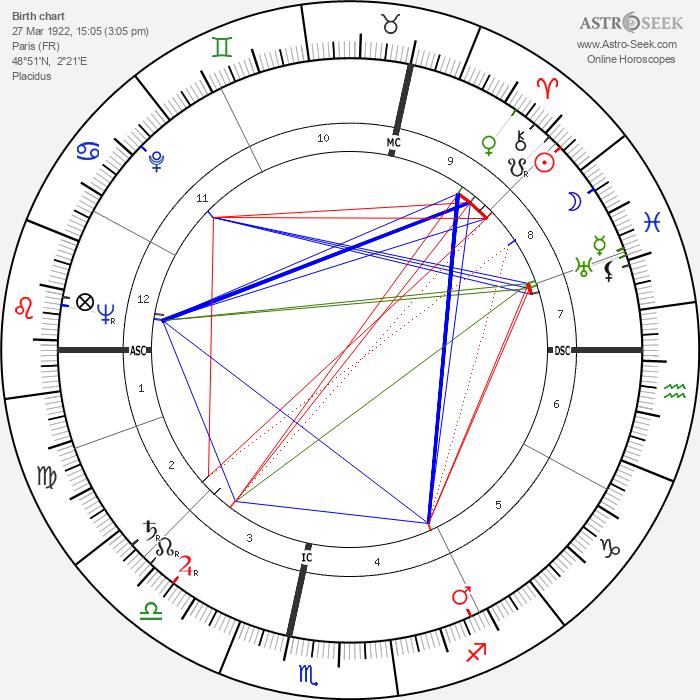 Stefan Wul - Astrology Natal Birth Chart