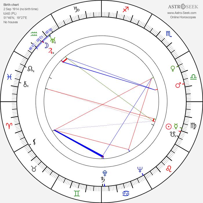 Stefania Grodzieńska - Astrology Natal Birth Chart