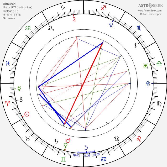 Stefanie Schmid - Astrology Natal Birth Chart