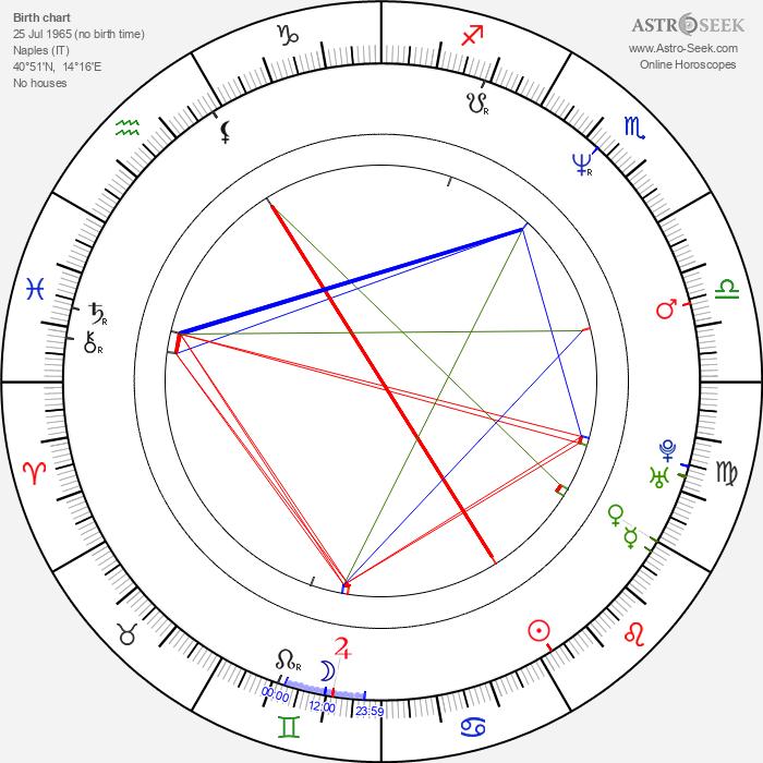 Stefano Incerti - Astrology Natal Birth Chart