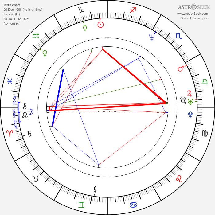 Stefano Veneruso - Astrology Natal Birth Chart
