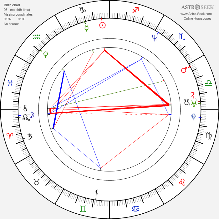 Stefano Veneruso - Astrology Natal Birth Chart