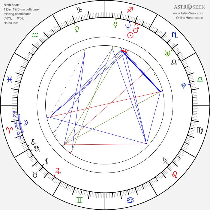 Steffen Simestad - Astrology Natal Birth Chart