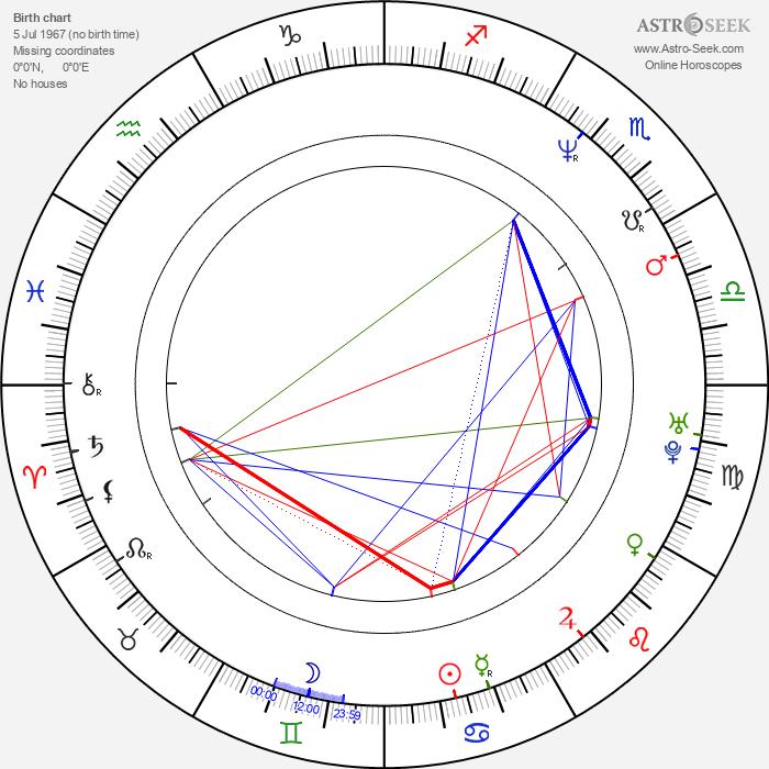 Steffen Wink - Astrology Natal Birth Chart