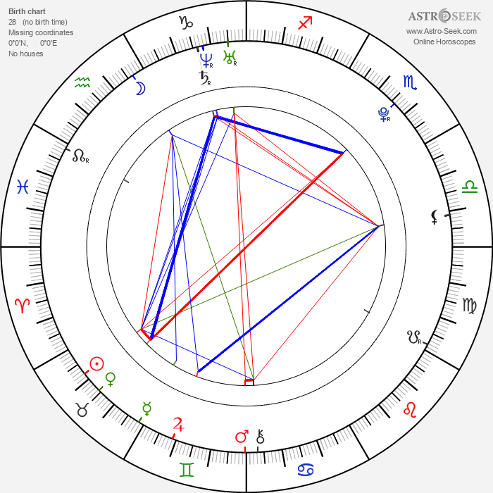 Steffi DiDomenicantonio - Astrology Natal Birth Chart