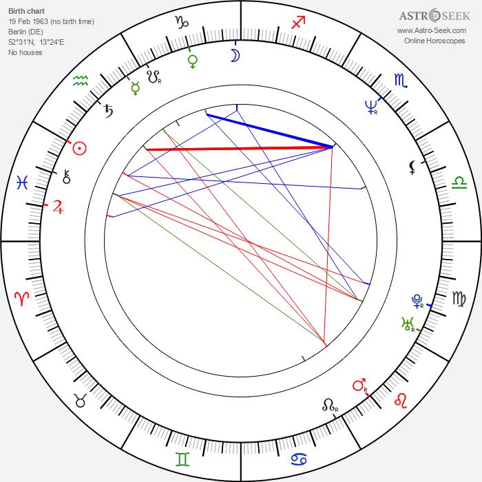 Steffi Kühnert - Astrology Natal Birth Chart