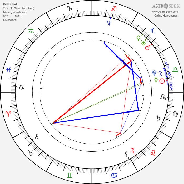 Steffinnie Phrommany - Astrology Natal Birth Chart