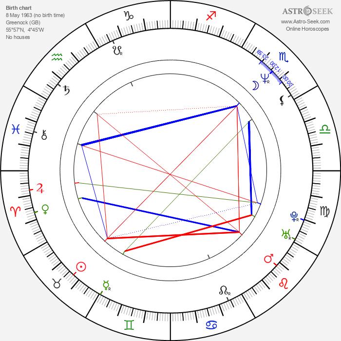 Stella Gonet - Astrology Natal Birth Chart