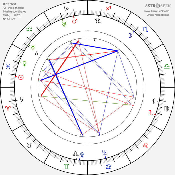 Stella Lamond - Astrology Natal Birth Chart