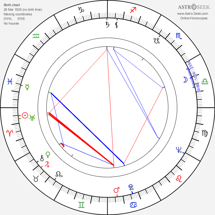 Stelvio Massi - Astrology Natal Birth Chart