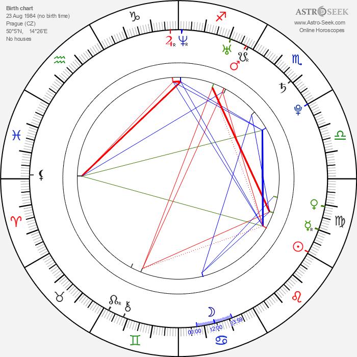 Štěpán Benoni - Astrology Natal Birth Chart