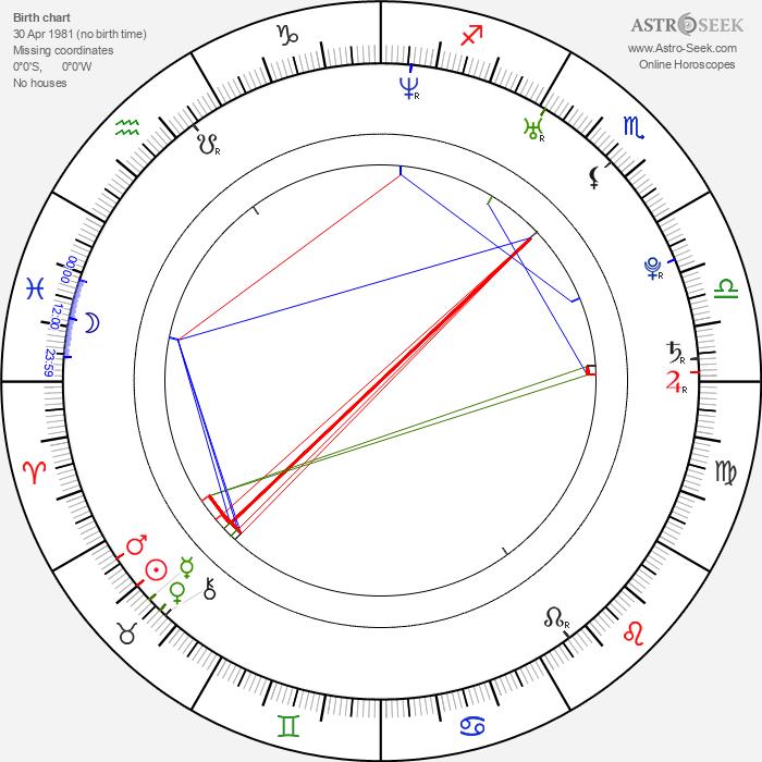 Štěpán Karbulka - Astrology Natal Birth Chart