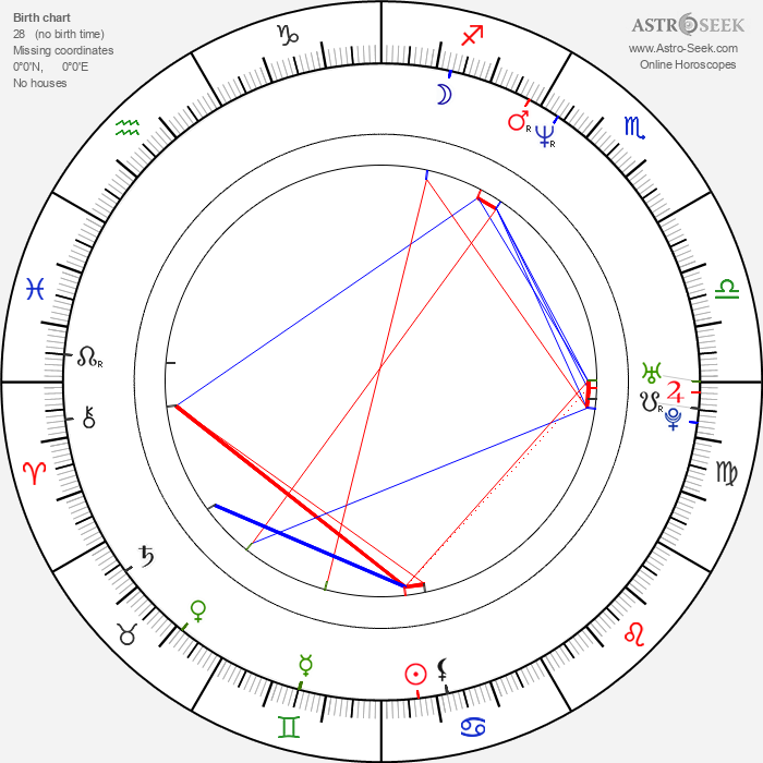 Štěpán Kment - Astrology Natal Birth Chart