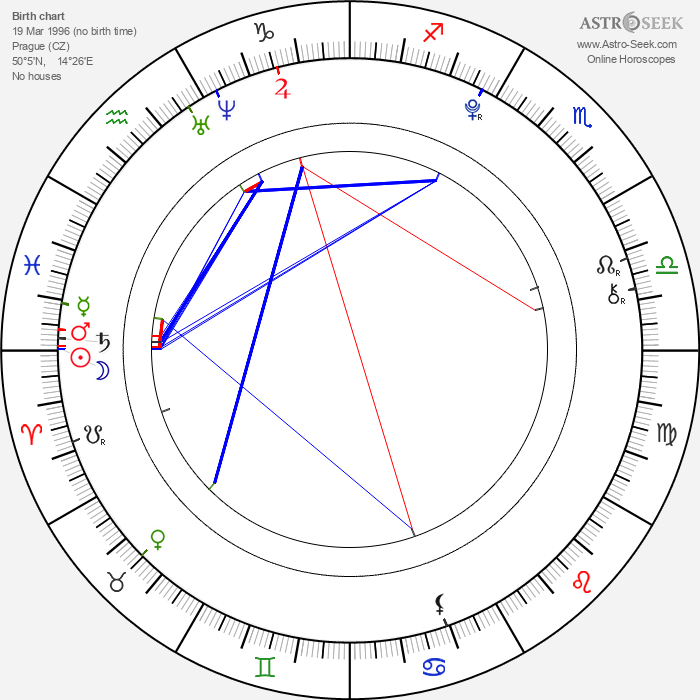 Štěpán Krtička - Astrology Natal Birth Chart