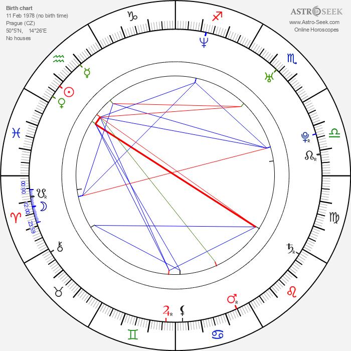 Štěpán Kubišta - Astrology Natal Birth Chart