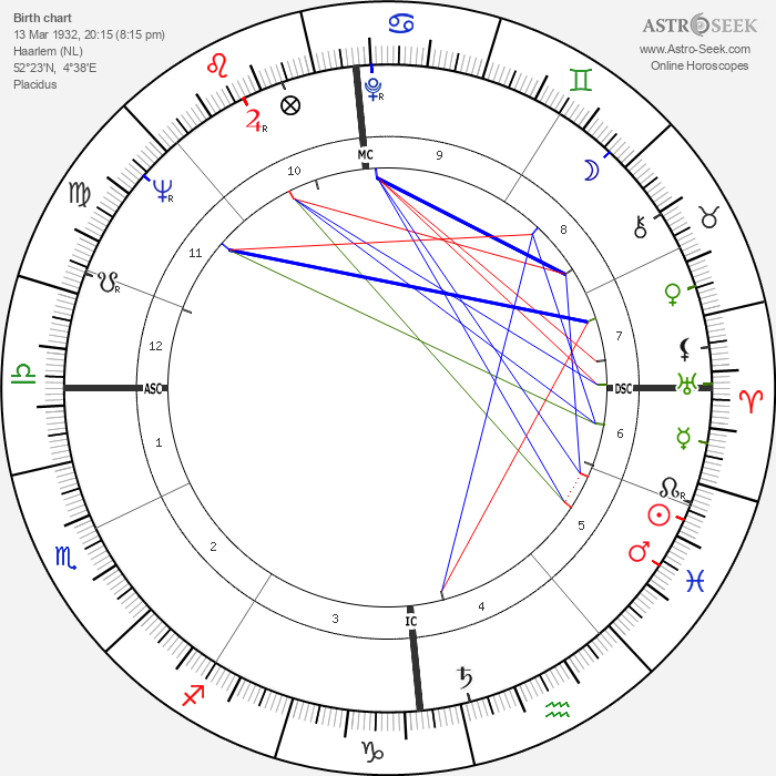 Stephan A. Lehrieder - Astrology Natal Birth Chart