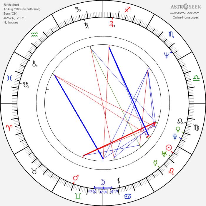 Stephan Eicher - Astrology Natal Birth Chart