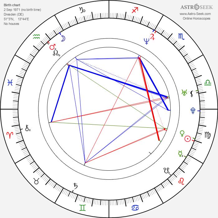 Stephan Grossmann - Astrology Natal Birth Chart