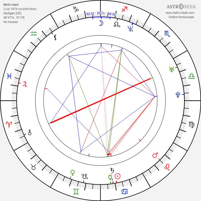 Stephan Hornung - Astrology Natal Birth Chart