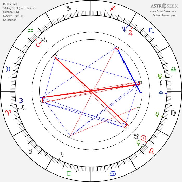 Stephan L. Groth - Astrology Natal Birth Chart