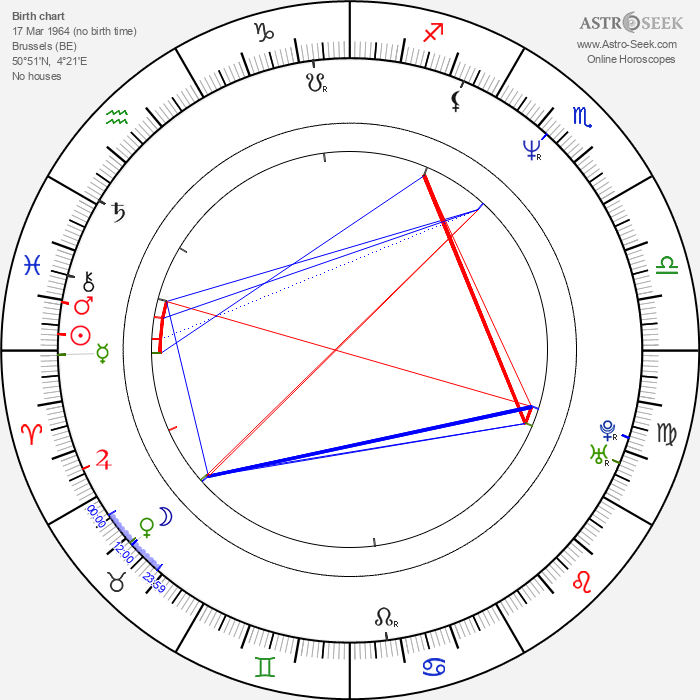 Stephan Streker - Astrology Natal Birth Chart