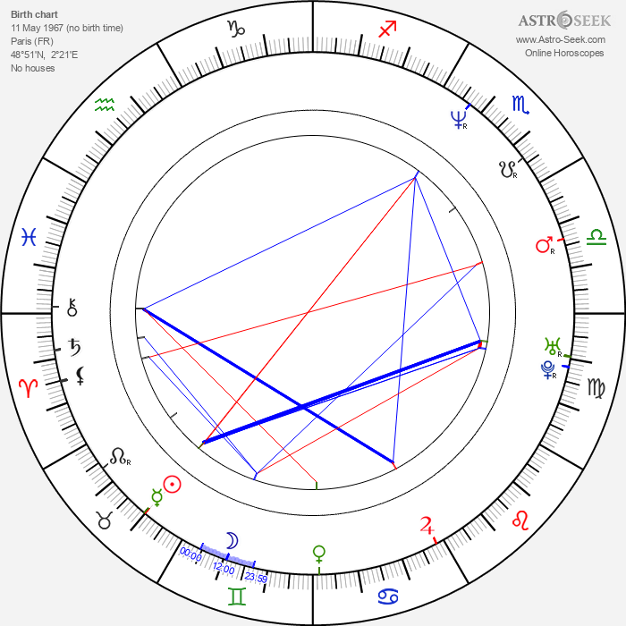 Stéphane Allagnon - Astrology Natal Birth Chart