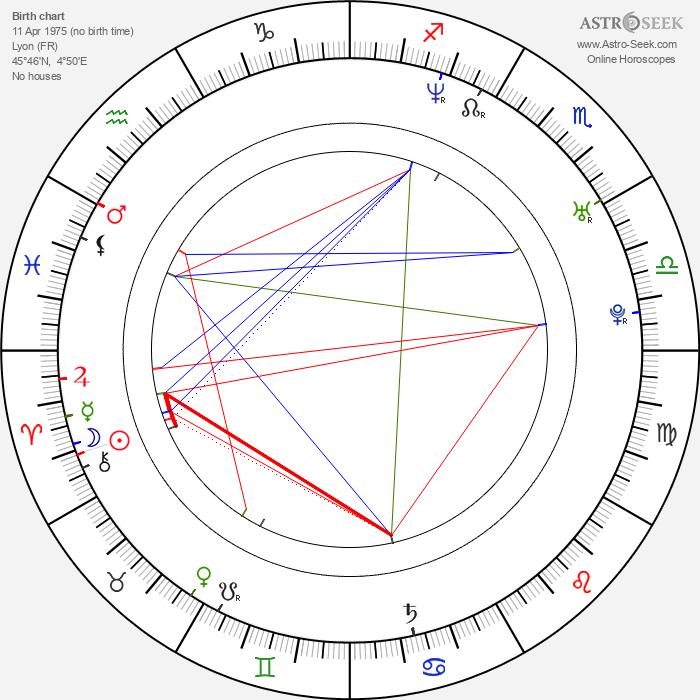 Stéphane Berla - Astrology Natal Birth Chart