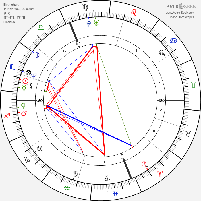 Stéphane Bern - Astrology Natal Birth Chart