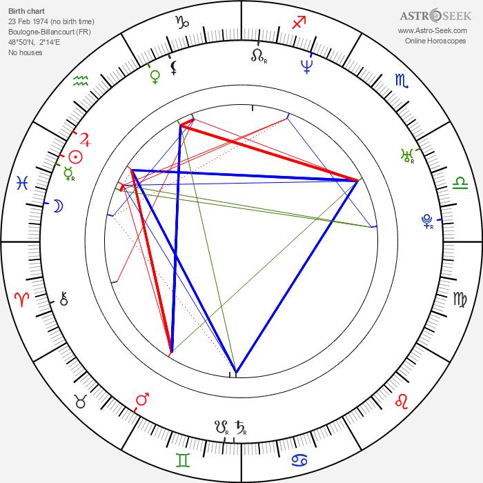 Stéphane Bernadis - Astrology Natal Birth Chart