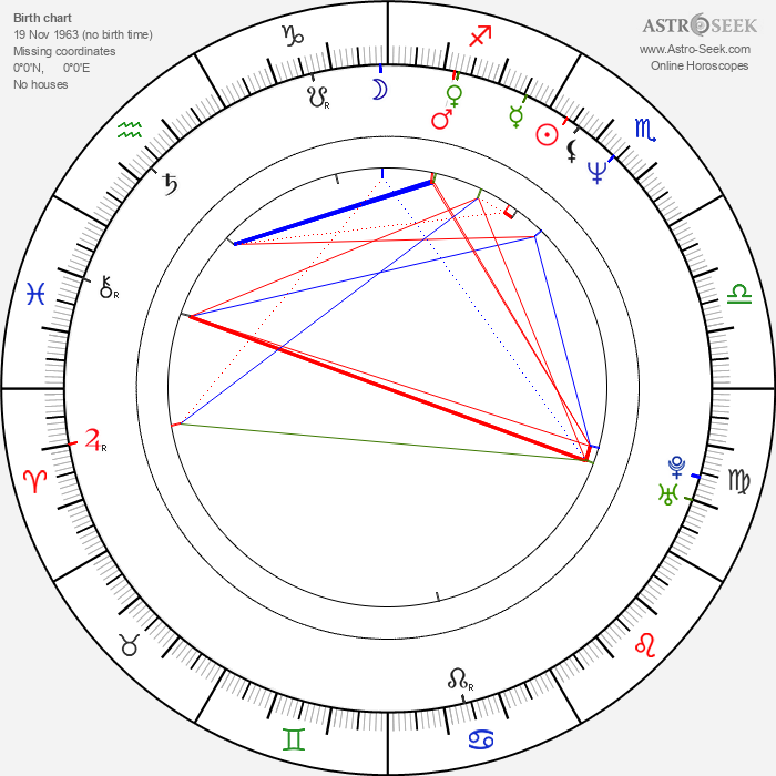 Stéphane Bierry - Astrology Natal Birth Chart