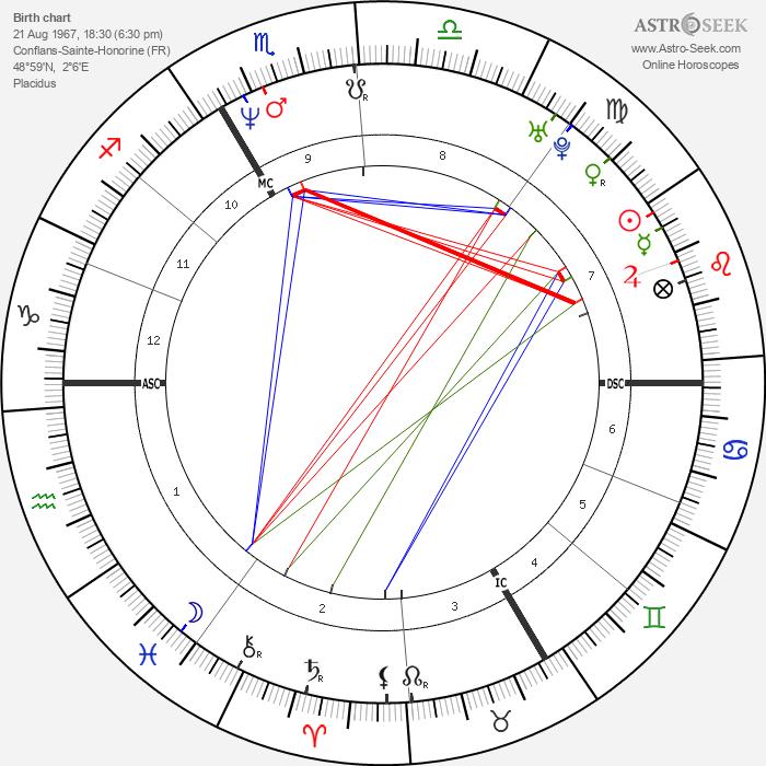 Stéphane Charbonnier - Astrology Natal Birth Chart