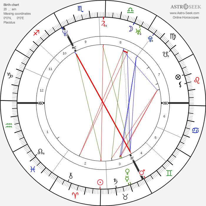Stephane Dieterich - Astrology Natal Birth Chart