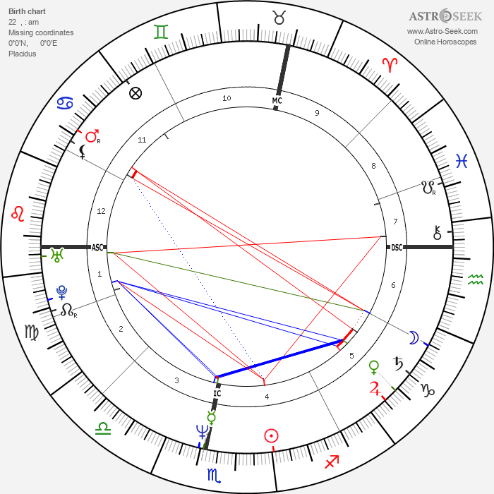 Stéphane Freiss - Astrology Natal Birth Chart