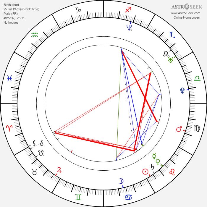 Stéphane Rideau - Astrology Natal Birth Chart