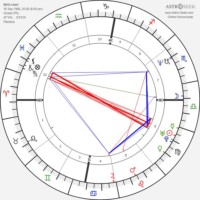 Stephane Traineau - Astrology Natal Birth Chart