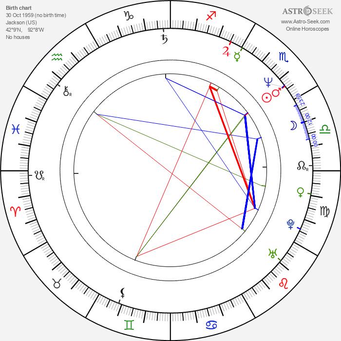 Stephanie Allain - Astrology Natal Birth Chart