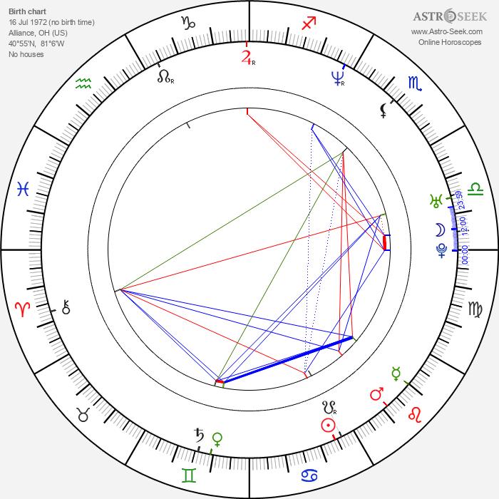 Stephanie Beaton - Astrology Natal Birth Chart
