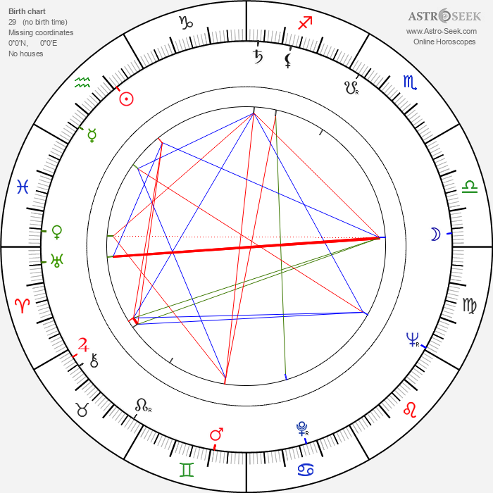 Stephanie Bidmead - Astrology Natal Birth Chart