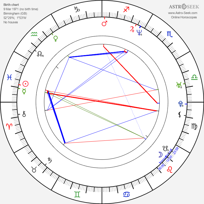 Stephanie Chambers - Astrology Natal Birth Chart