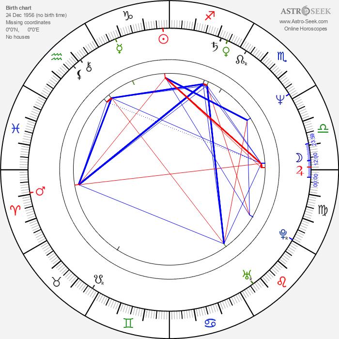 Stephanie Hodge - Astrology Natal Birth Chart