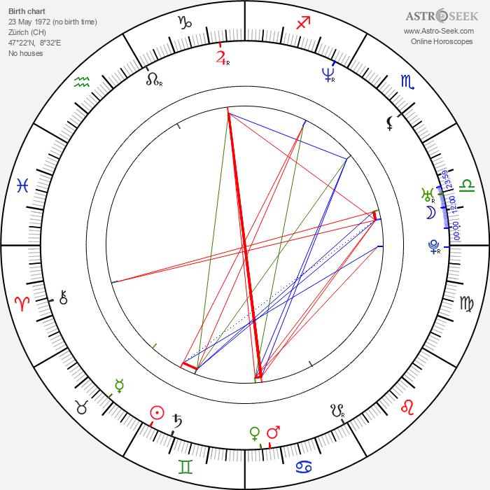 Stephanie Japp - Astrology Natal Birth Chart