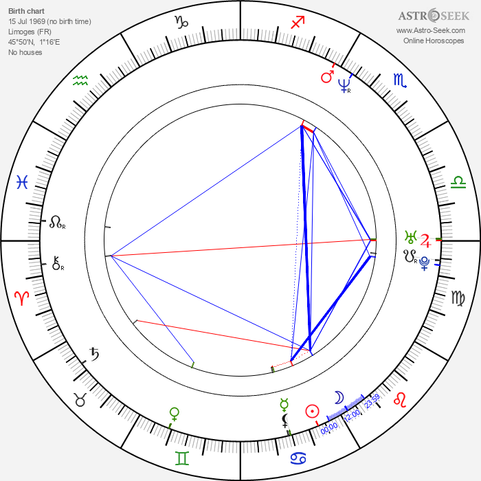 Stéphanie Lagarde - Astrology Natal Birth Chart
