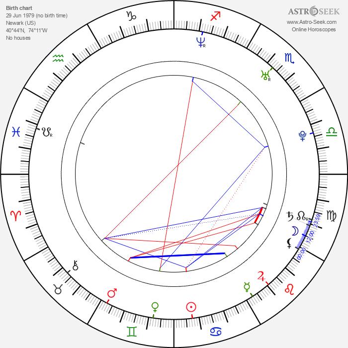 Stephanie Lemelin - Astrology Natal Birth Chart