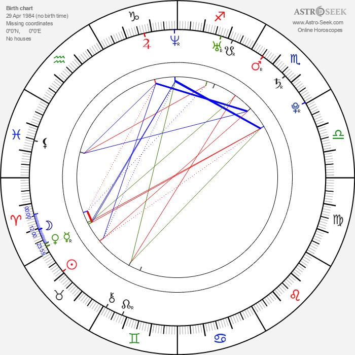 Stephanie Leon - Astrology Natal Birth Chart
