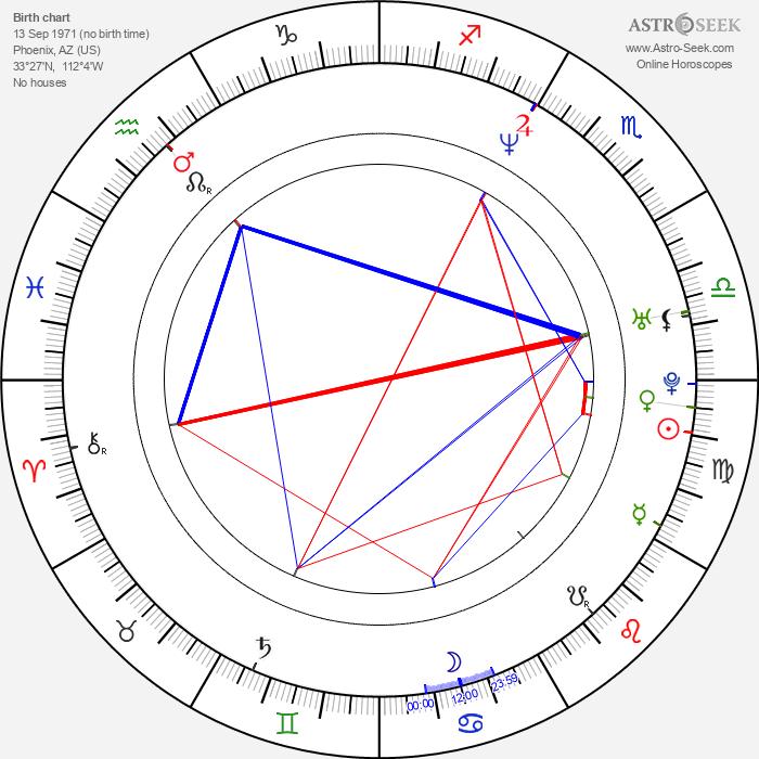 Stephanie Love - Astrology Natal Birth Chart