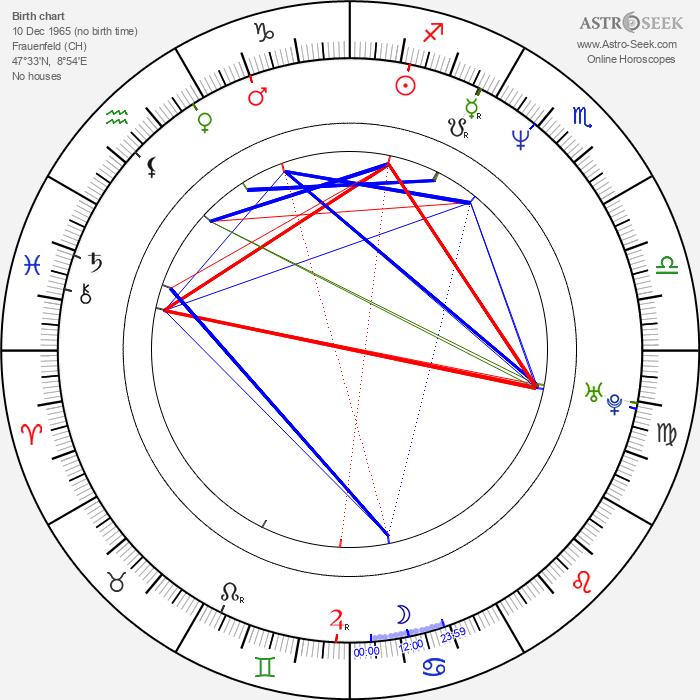Stephanie Morgenstern - Astrology Natal Birth Chart