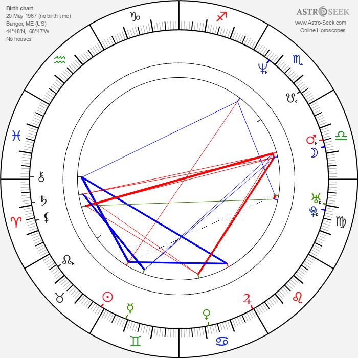 Stephanie Niznik - Astrology Natal Birth Chart